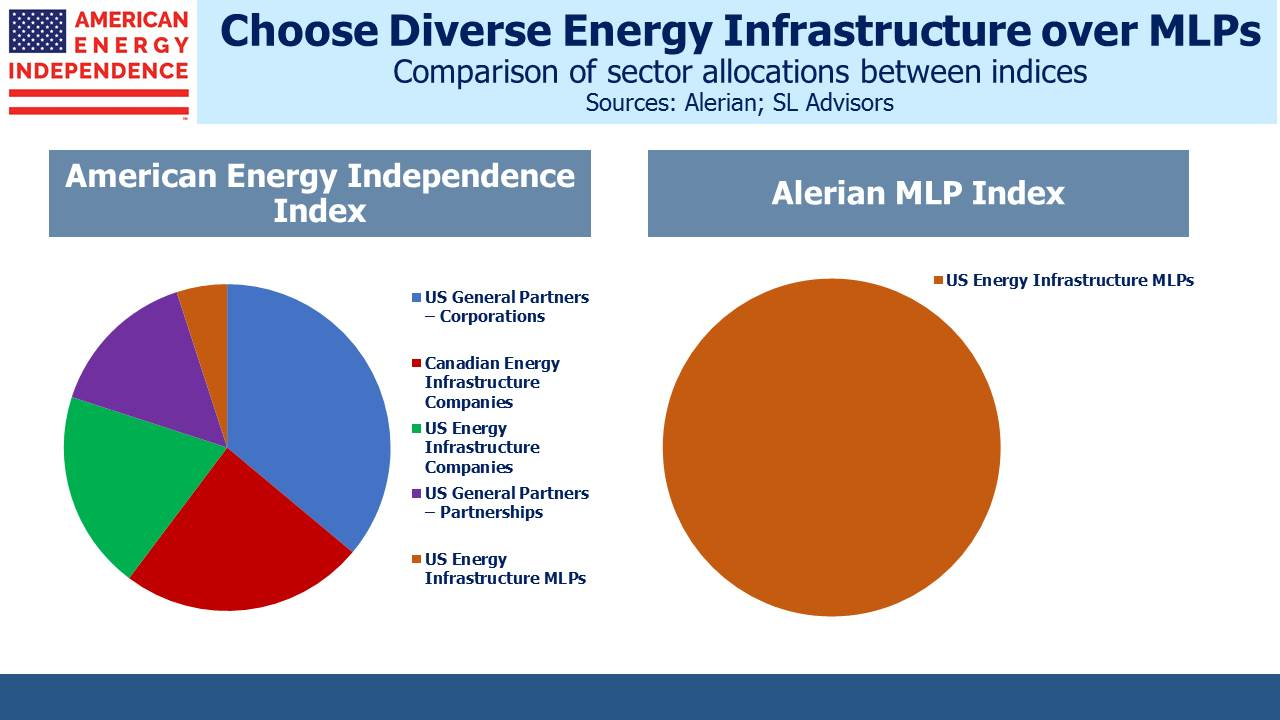 Corporations Lead the Way to American Energy Independence ...