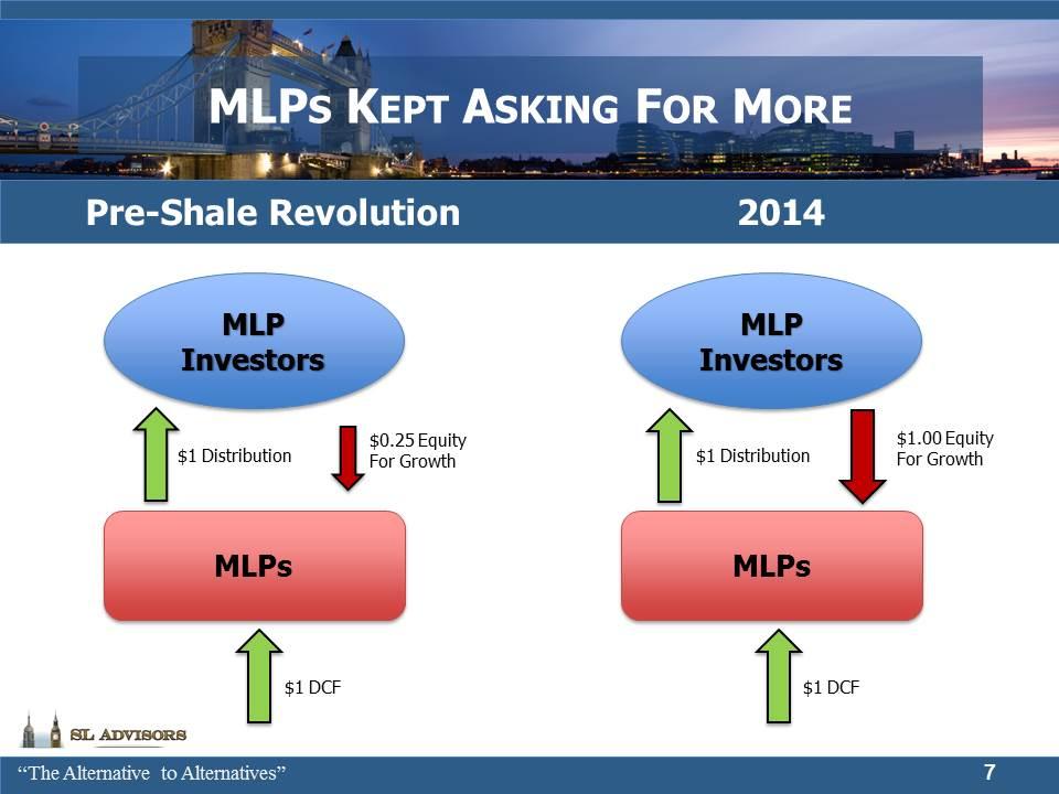 KMI Slide for Blog Jan 3 2016