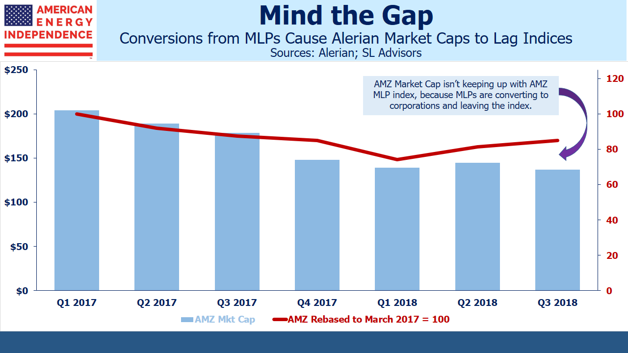 MLPs convert to Corporations