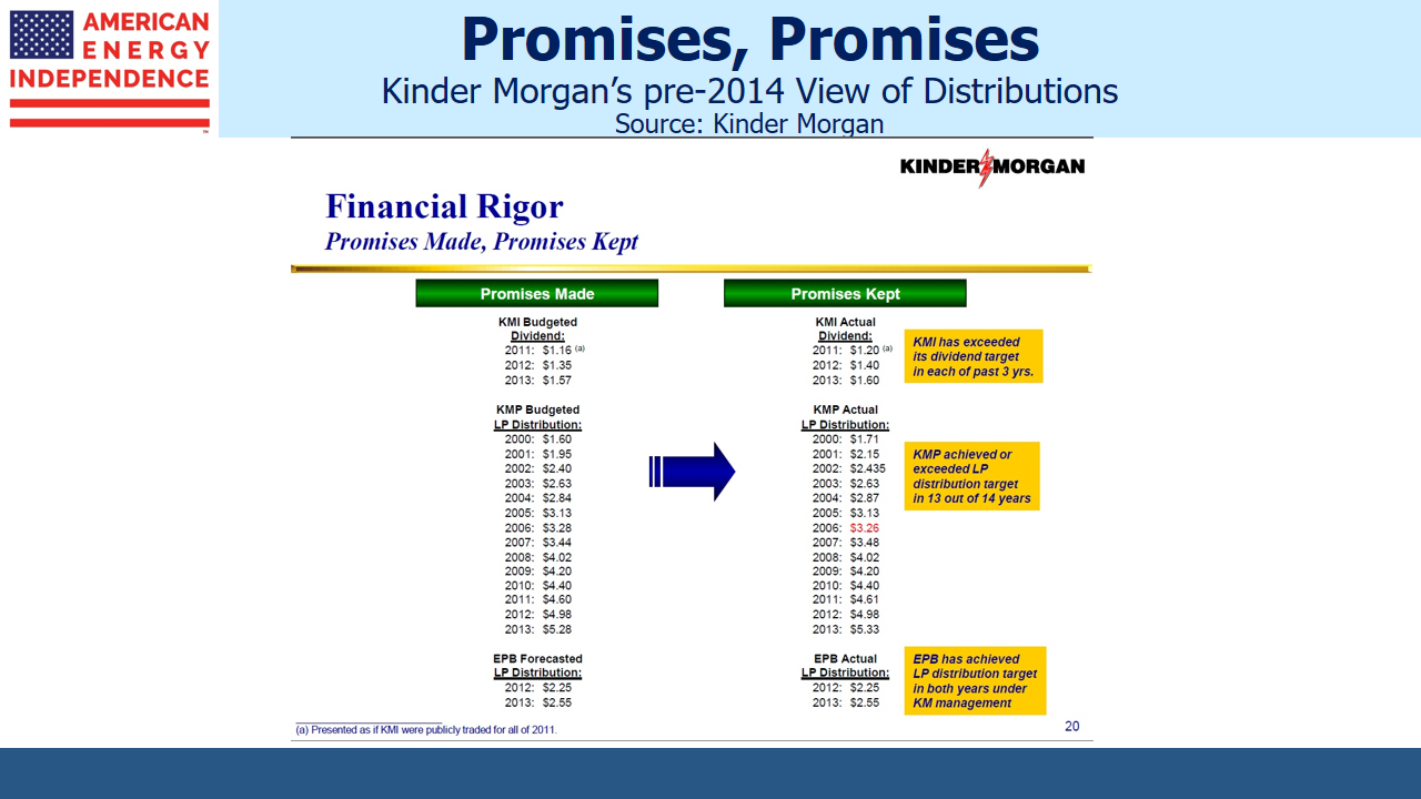 KMI Promises Made Promises Kept