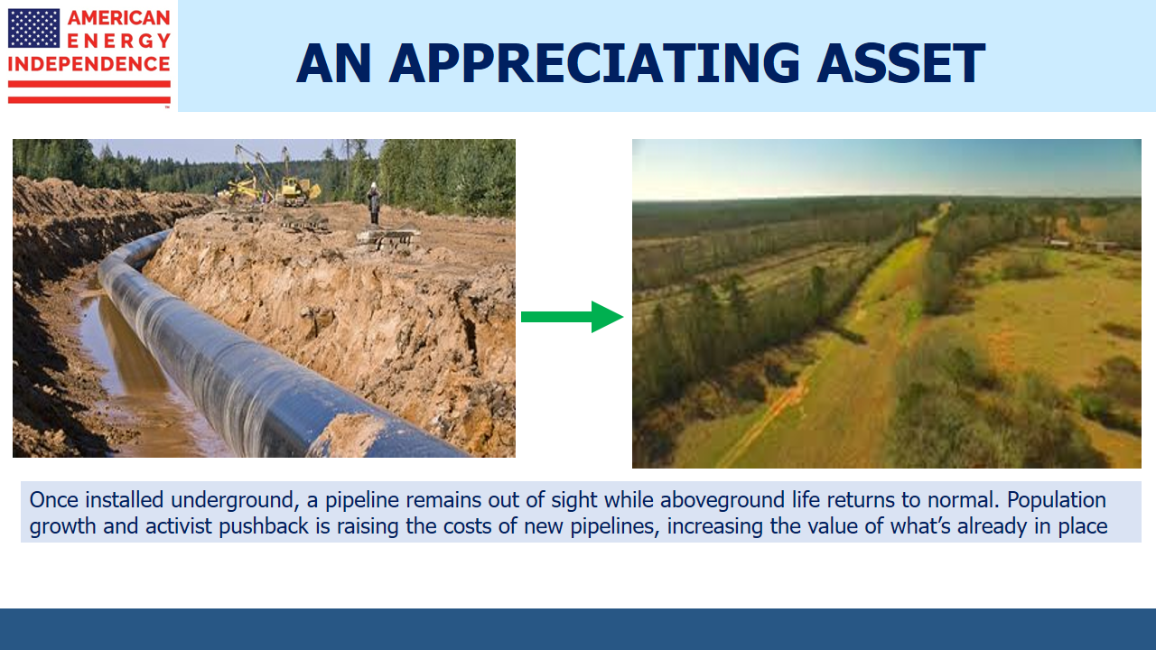 Pipelines Appreciate in Value over Time