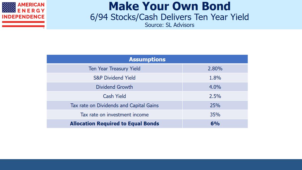 Make Your Own Bond 6_94