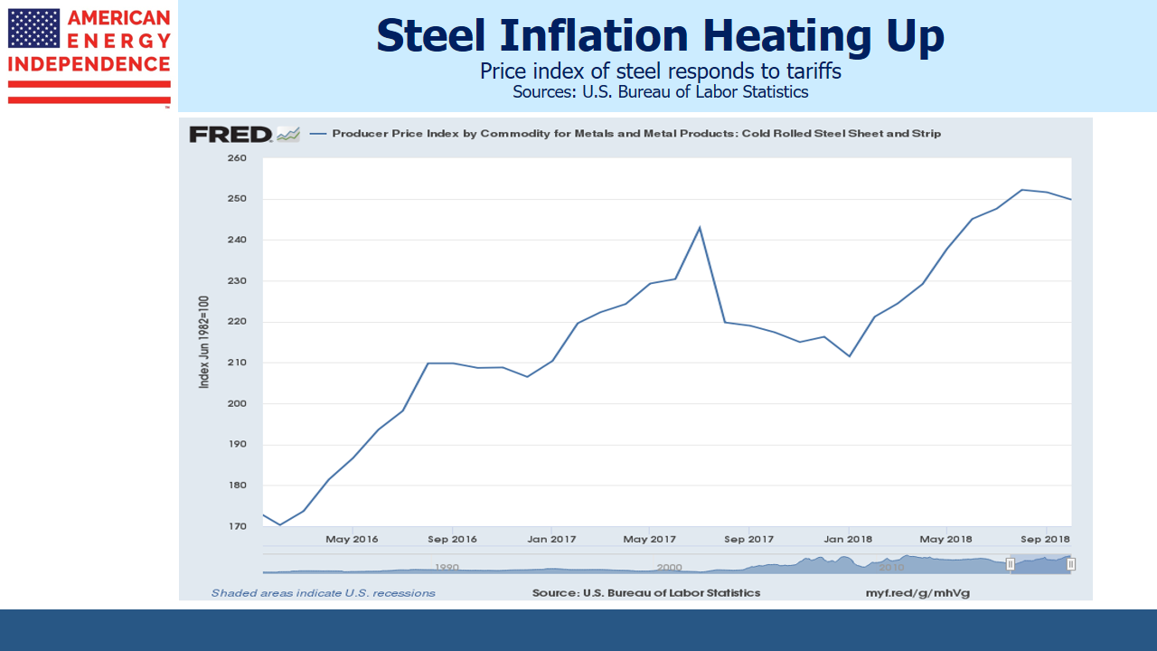 Steel Inflation