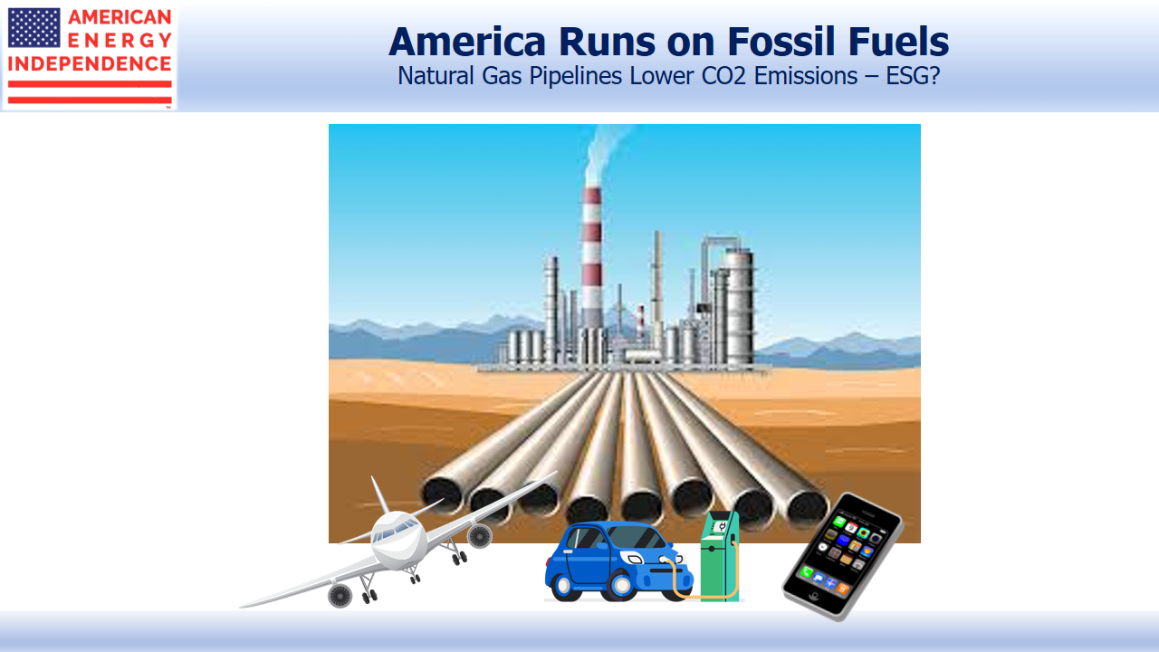 America Runs on Fossil Fuels