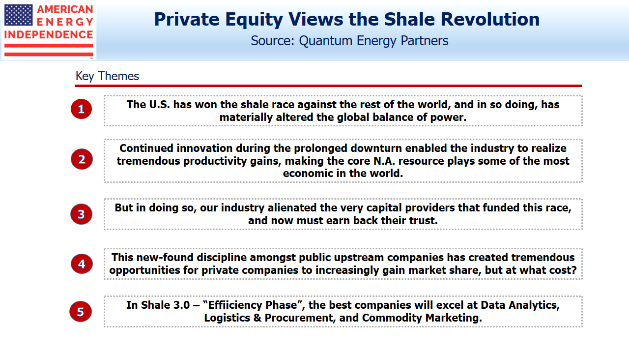 Private Equity Views the Shale Revolution