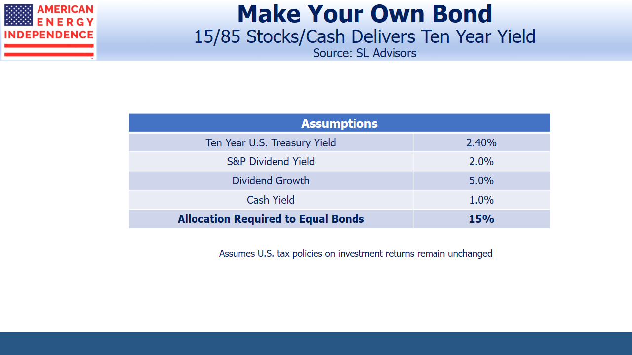 Make your Own Bond Cash and Equity