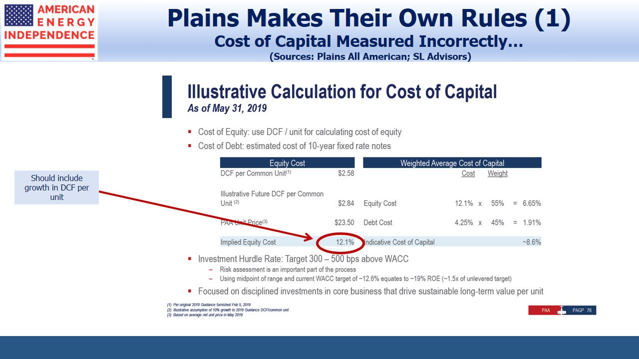 Cost of Capital PAA