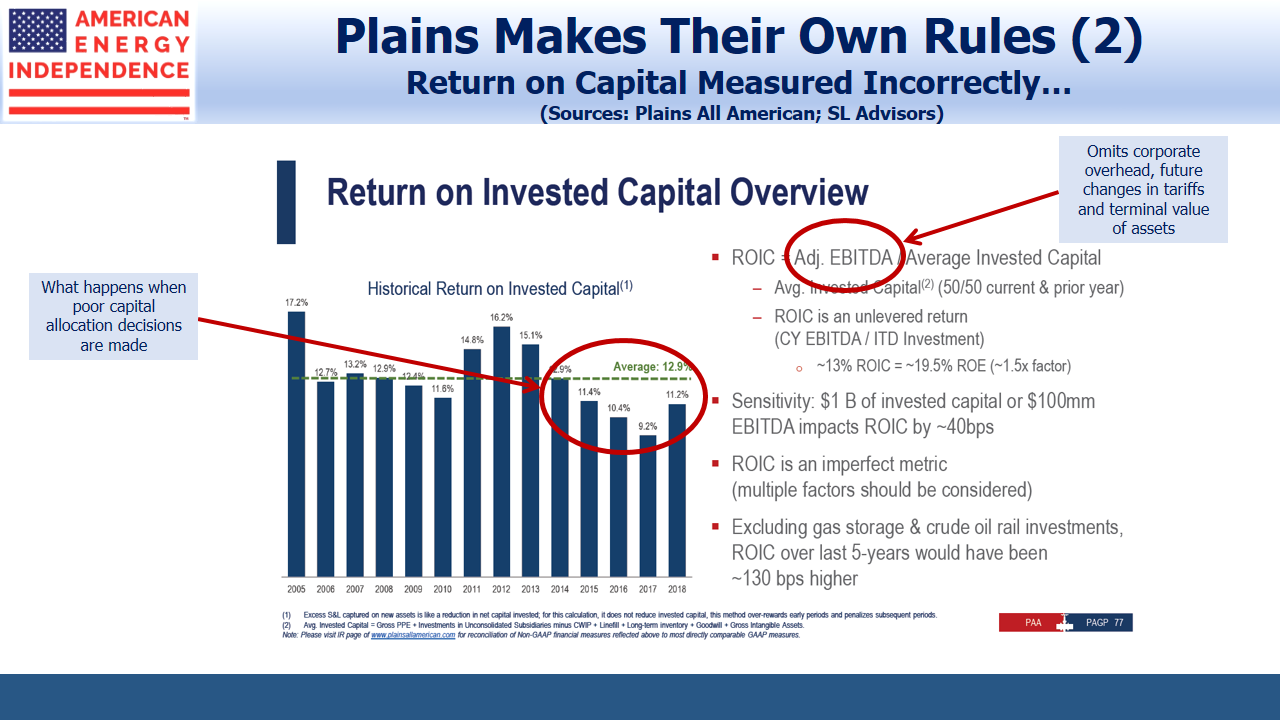 Return on Invested Capital PAA