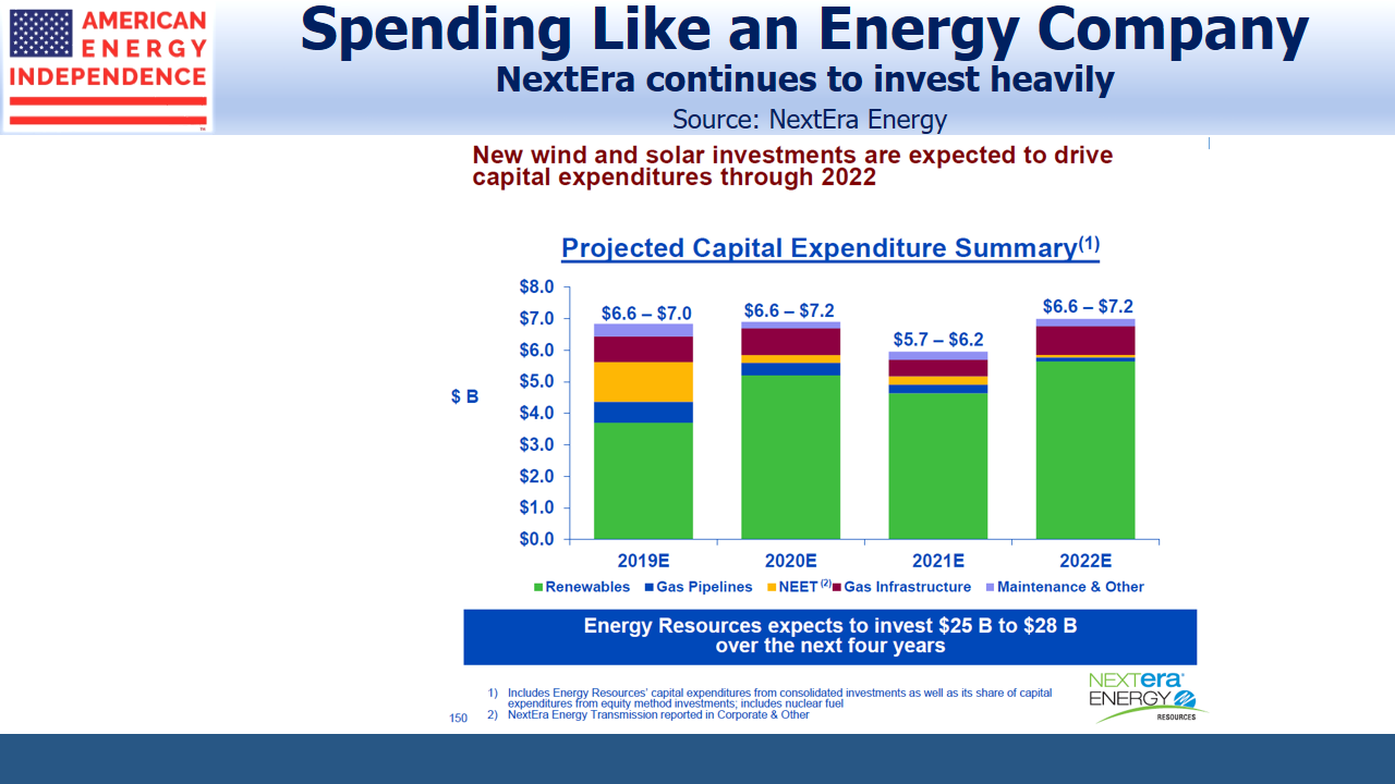 NextEra Energy Projected Capital Expenditures