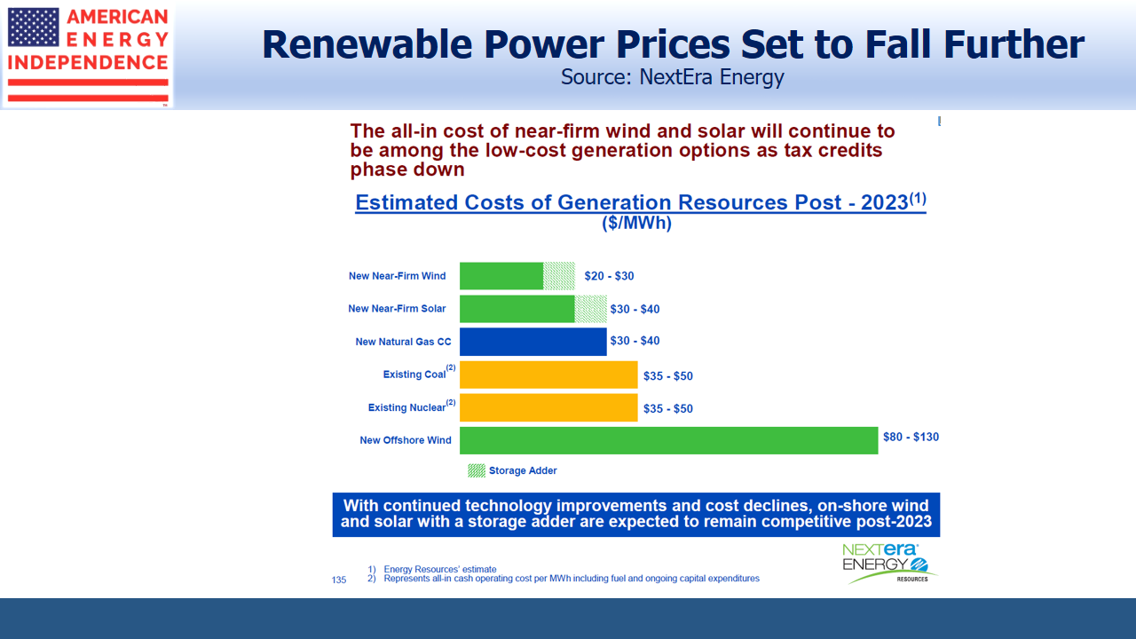 Renewables Power Prices to Fall