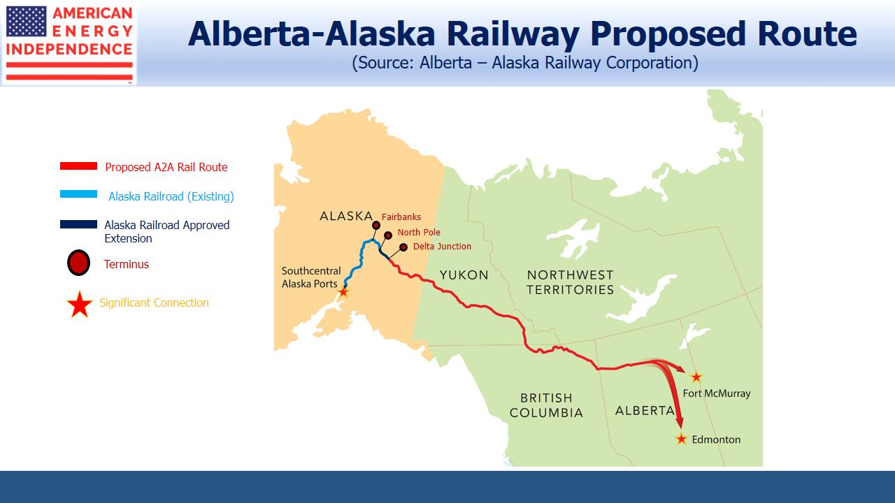 A2A Rail Route