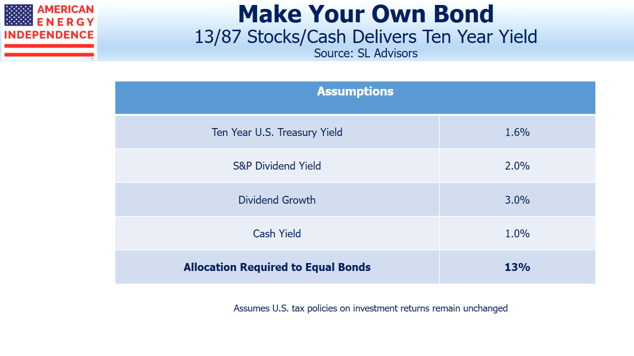 Make Your Own Bond 13_87