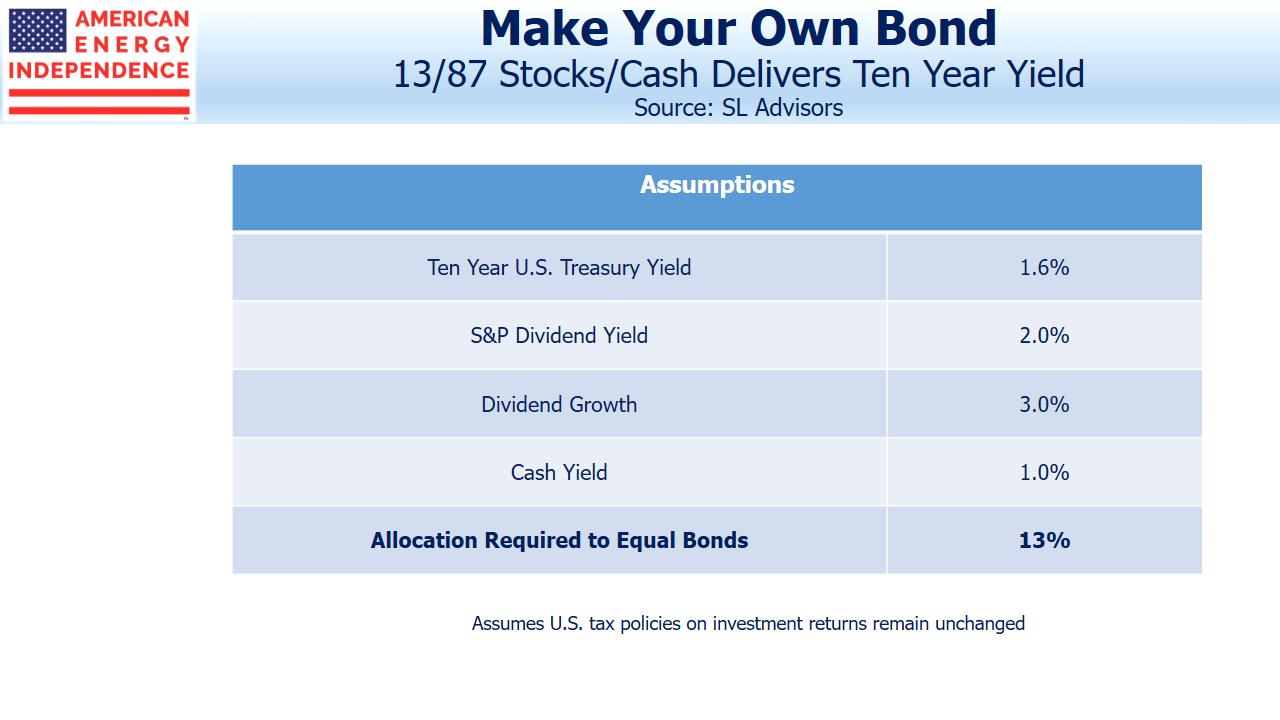 Make Your Own Bond 13_87